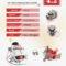 The Enpee Exact Blender (RED)